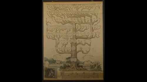 Family Tree of the Family Schnorr von Carolsfeld
