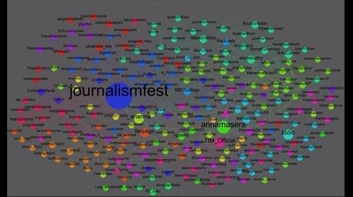 #ijf13 Twitter Interactions* Map