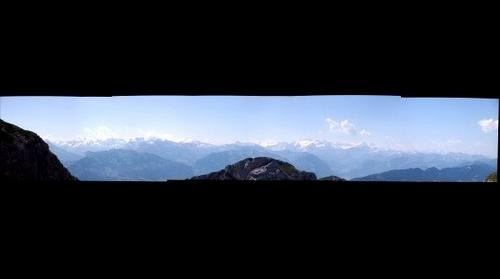 Switzerland Ia