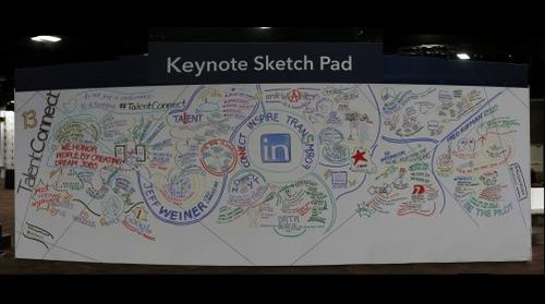 Keynote Sketch Pad