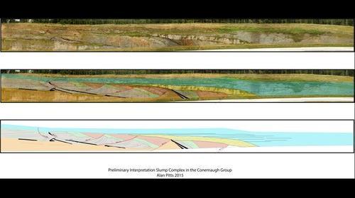 Preliminary Interpretation - Paleoslumps in Conemaugh Group