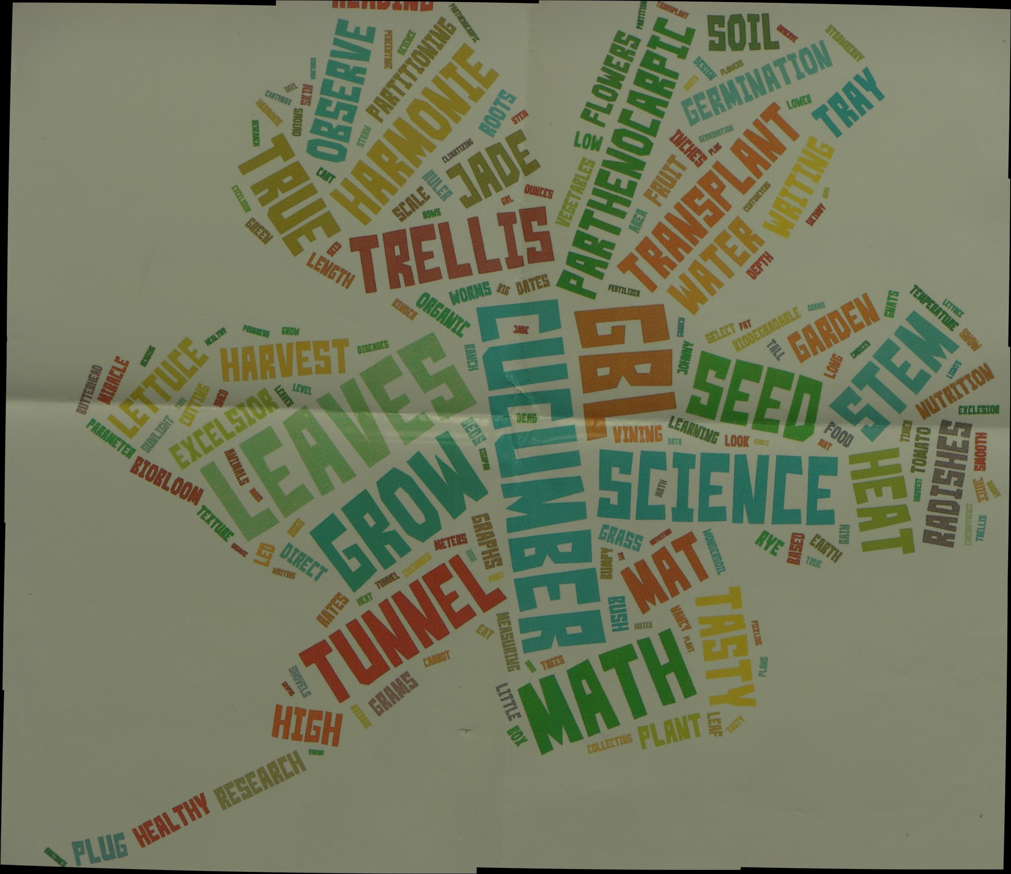 GBL Wordle