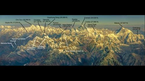 Himalayan Mountains of Khumbu with Labels