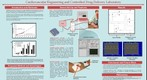 whereRU: Aresty Poster 104 -- Novel Blood Glucose Monitor with Controlled Reverse Iontophoresis