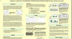 whereRU: Aresty Poster 135 - Effect of Epigallocatechin-3-gallate and Atorvastatin in H1299 Cells