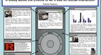 whereRU: Aresty Poster 214 - Study about the Effects of MP3 Use on Social Interaction