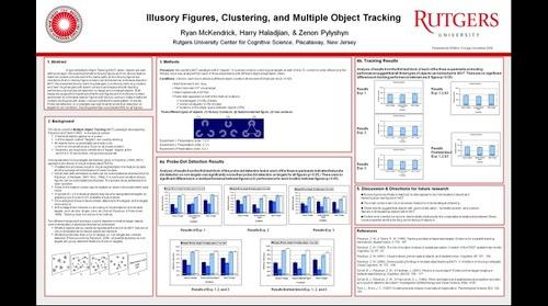 whereRU: Aresty Poster 177- Illusory Figures, Clustering, and Multiple Object Tracking