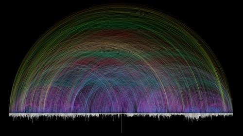 Visualizing the Bible: Cross References