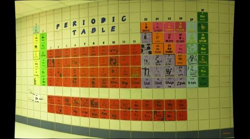 Periodic Table at Huntington High School