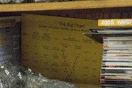 The Big Chart